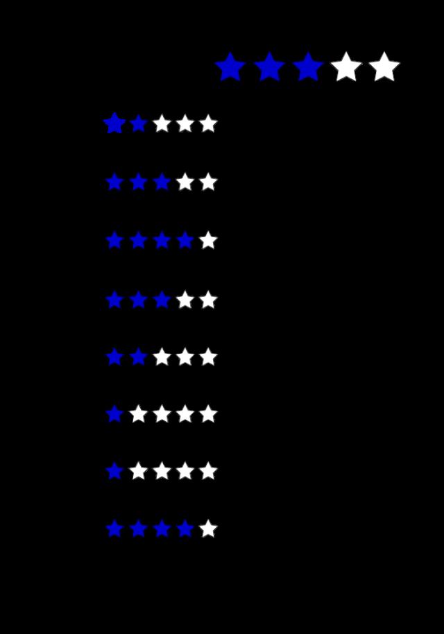 bar-reviews